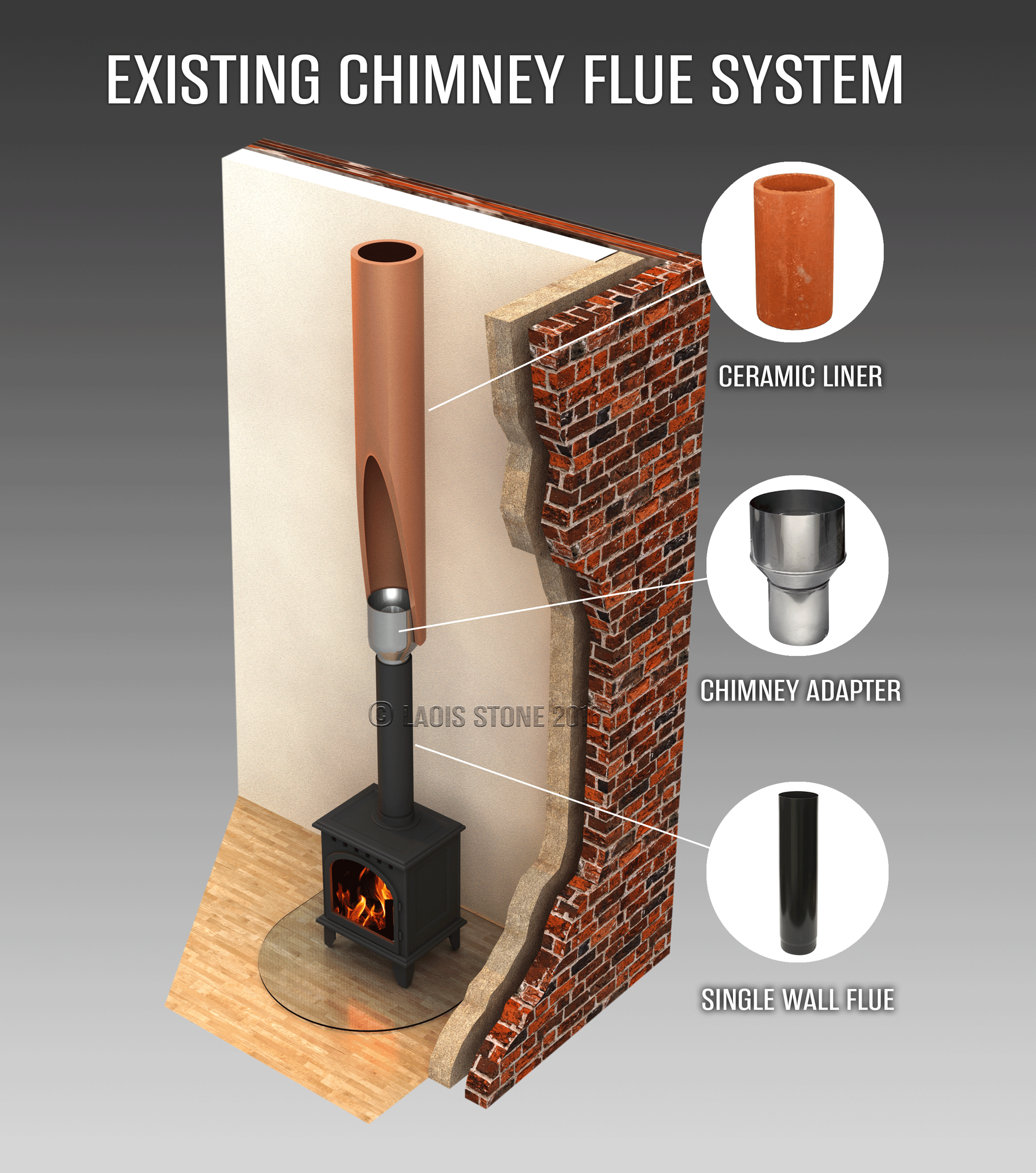 Exterior Glass Wall Panels Cost Stove Amp Chimney Flue Installation Flexible Flue Liner