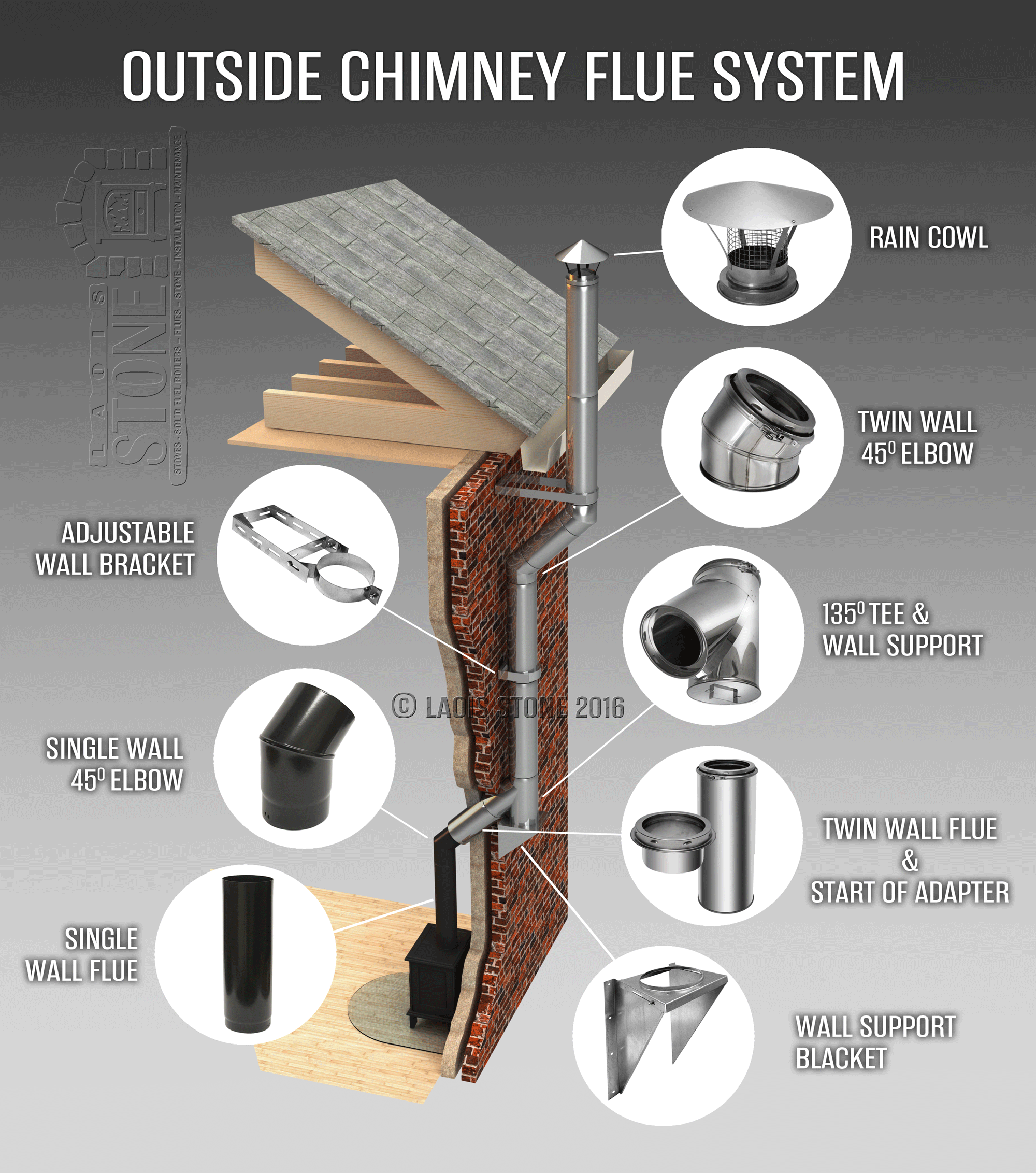 Chimney Liner Kit Fireplace Insert